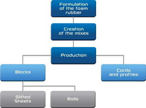 manufacturing-schema-en